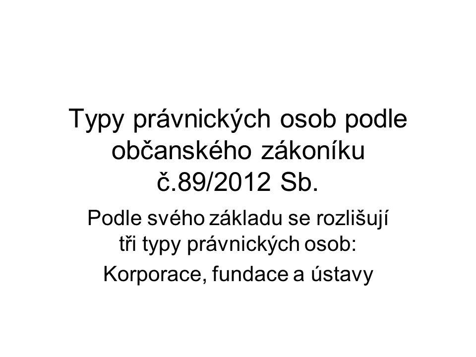 Typy právnických osob podle občanského zákoníku č.89/2012 Sb.