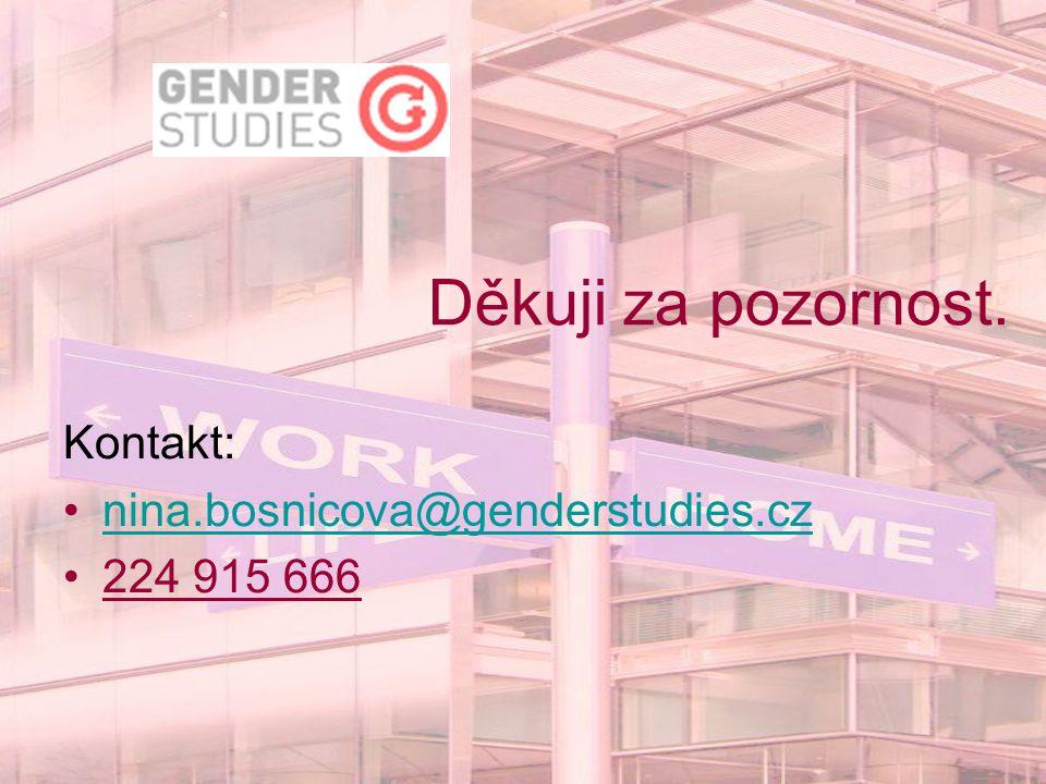 Děkuji za pozornost. Kontakt: nina.bosnicova@genderstudies.cz