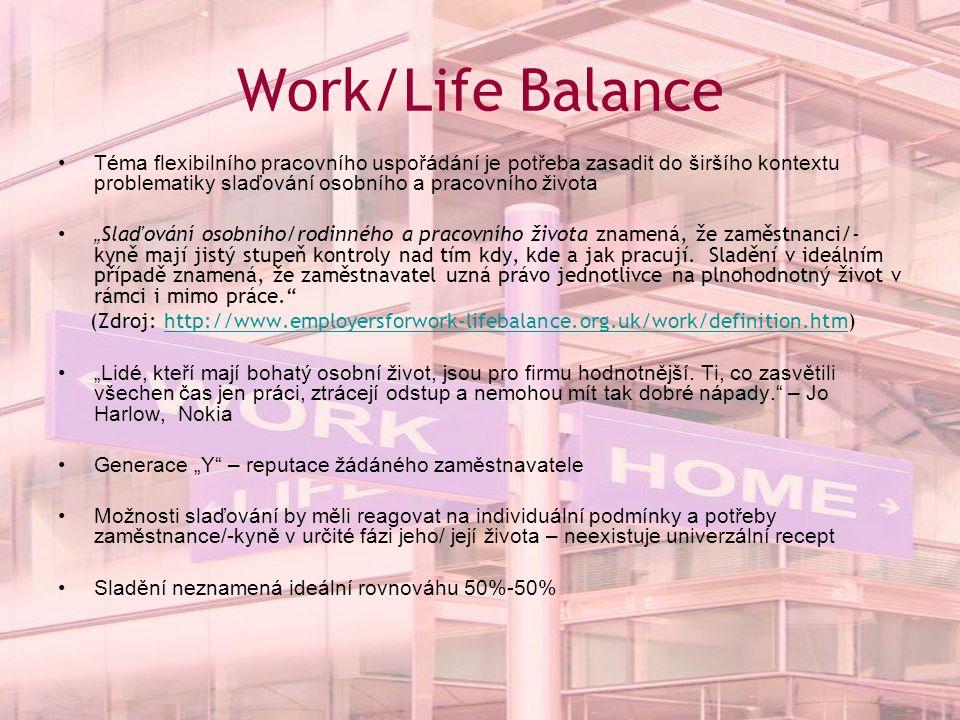 Work/Life Balance Téma flexibilního pracovního uspořádání je potřeba zasadit do širšího kontextu problematiky slaďování osobního a pracovního života.