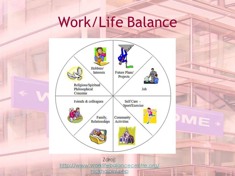 Zdroj: http://www.worklifebalancecentre.org/nickhalpinl.php