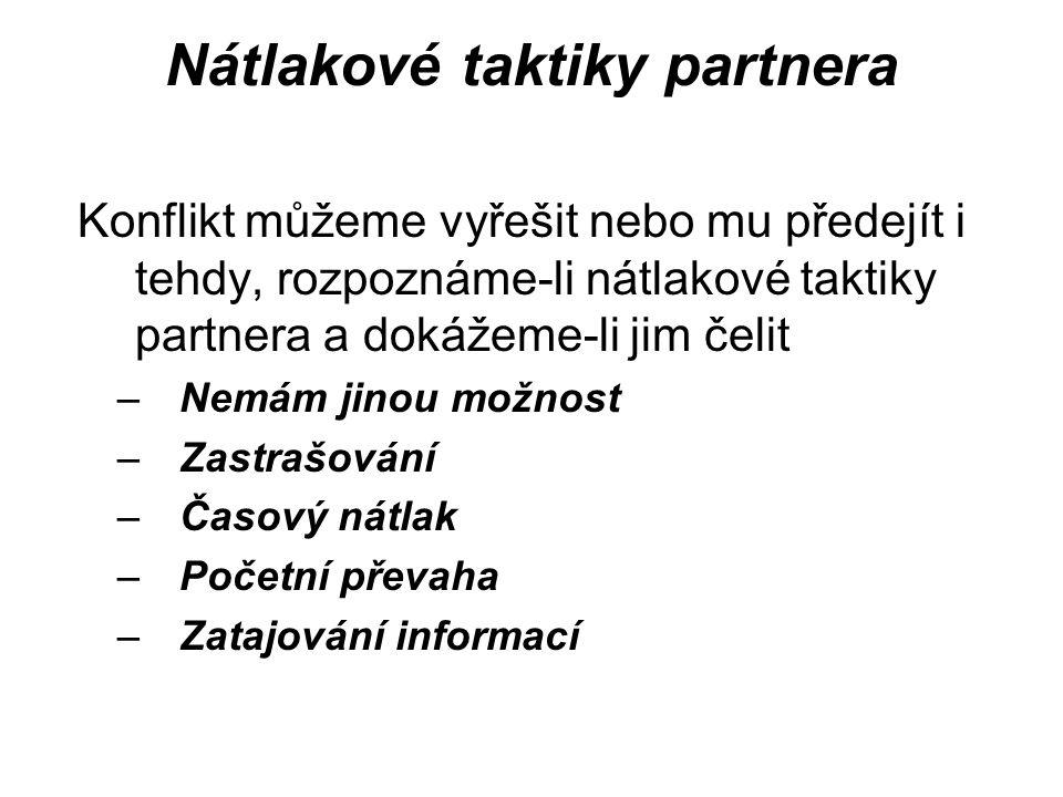 Nátlakové taktiky partnera