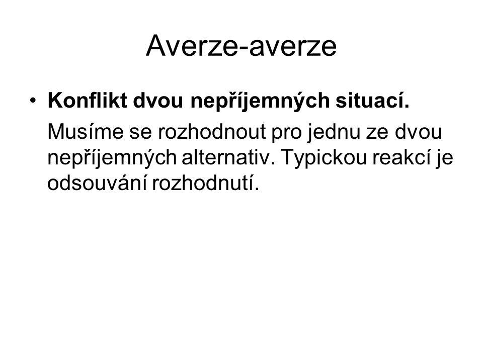 Averze-averze Konflikt dvou nepříjemných situací.