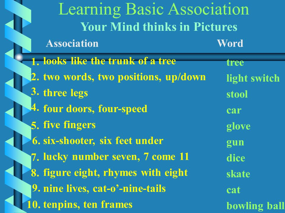 Learning Basic Association