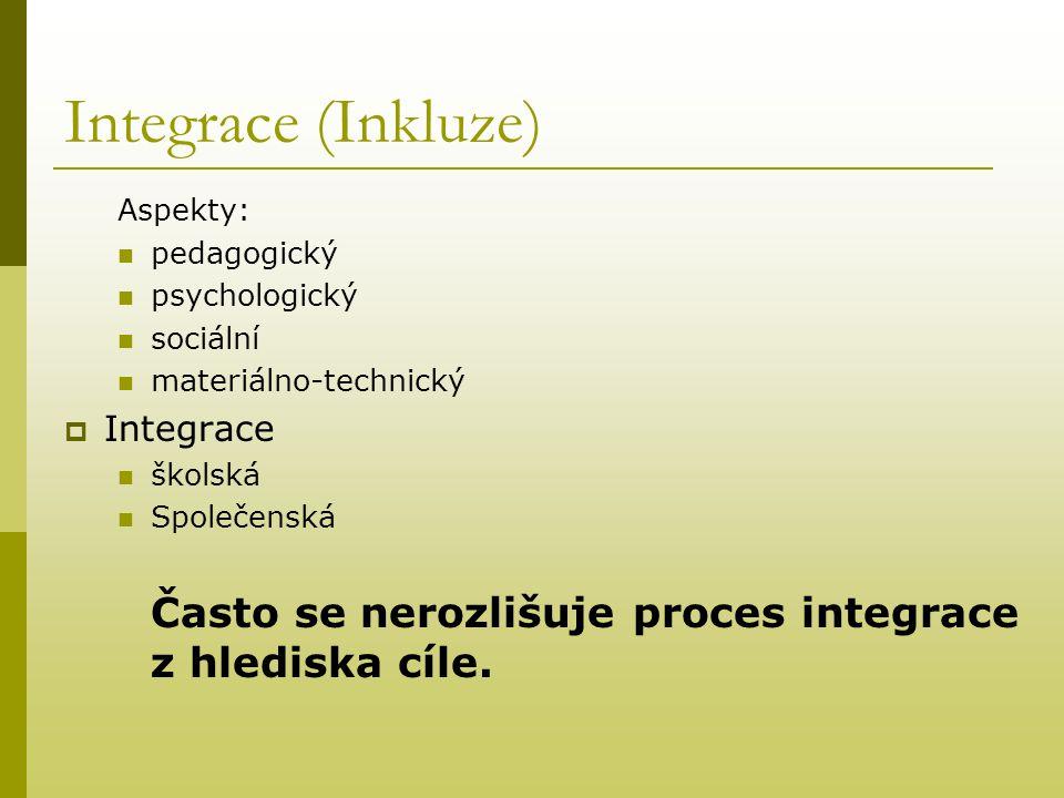 Integrace (Inkluze) Aspekty: pedagogický. psychologický. sociální. materiálno-technický. Integrace.
