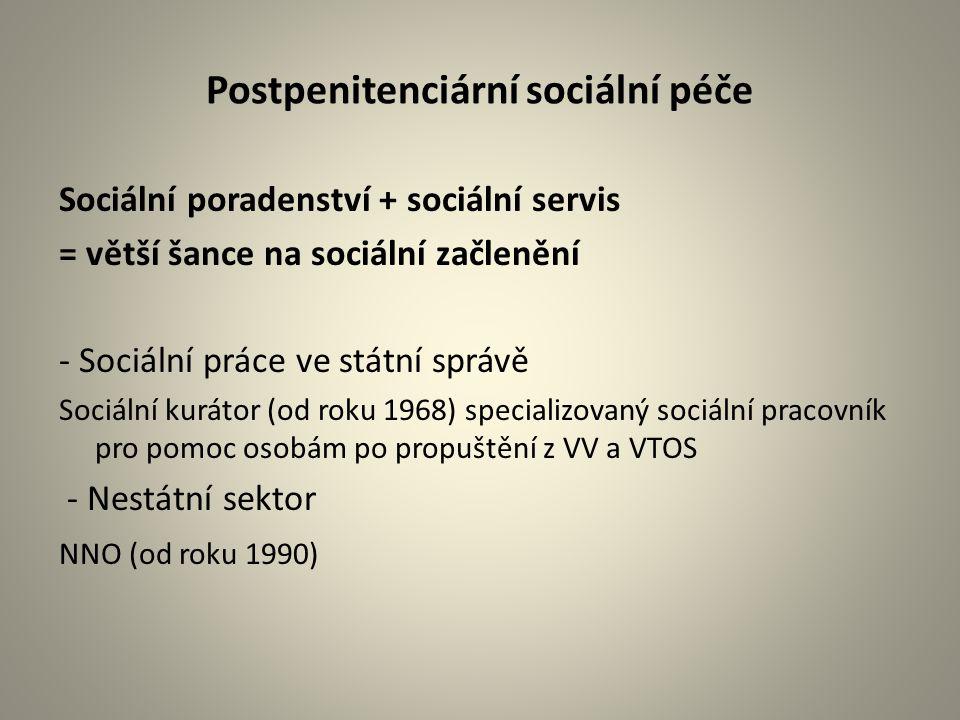 Postpenitenciární sociální péče