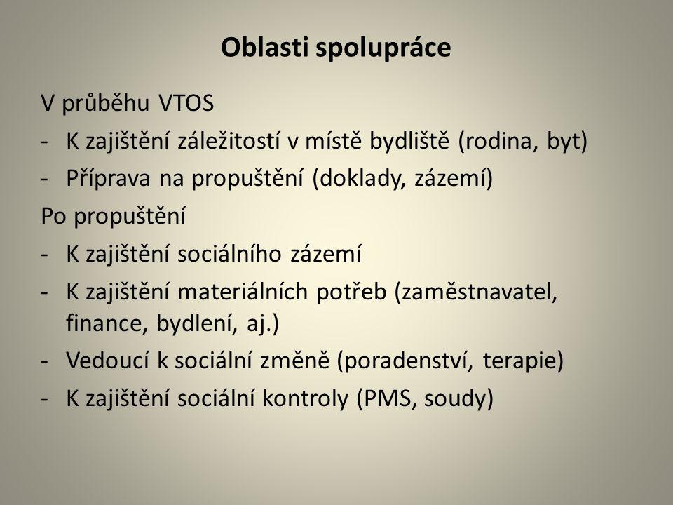 Oblasti spolupráce V průběhu VTOS