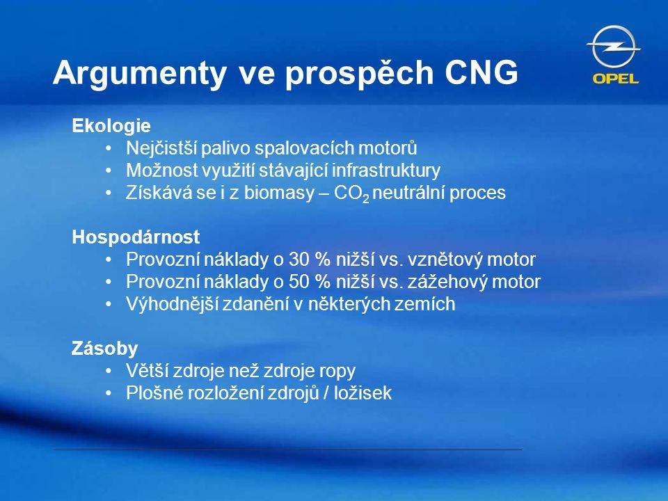 Argumenty ve prospěch CNG