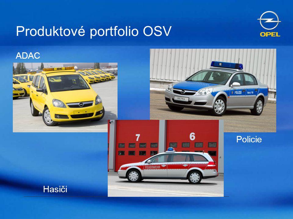 Produktové portfolio OSV