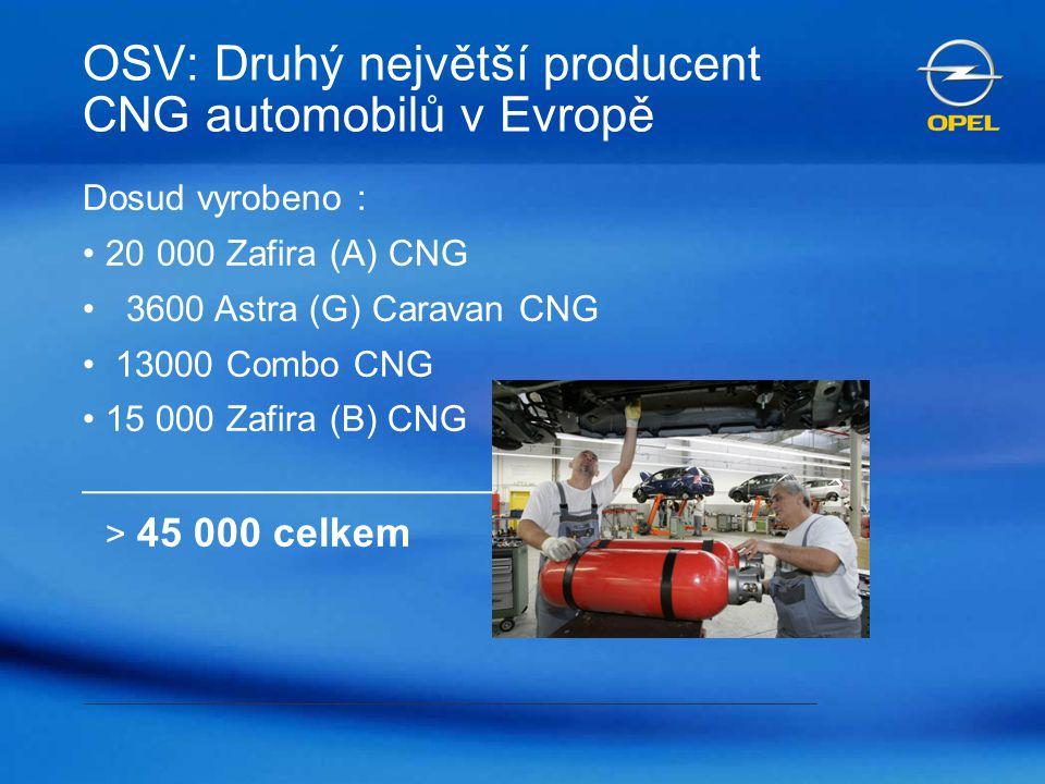 OSV: Druhý největší producent CNG automobilů v Evropě