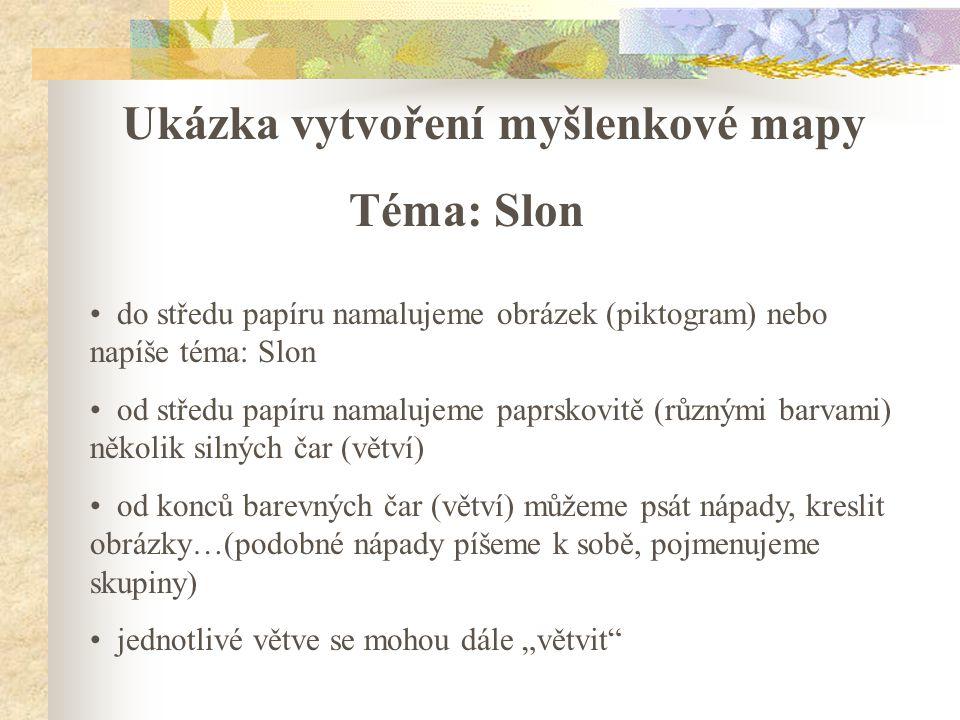 Ukázka vytvoření myšlenkové mapy Téma: Slon