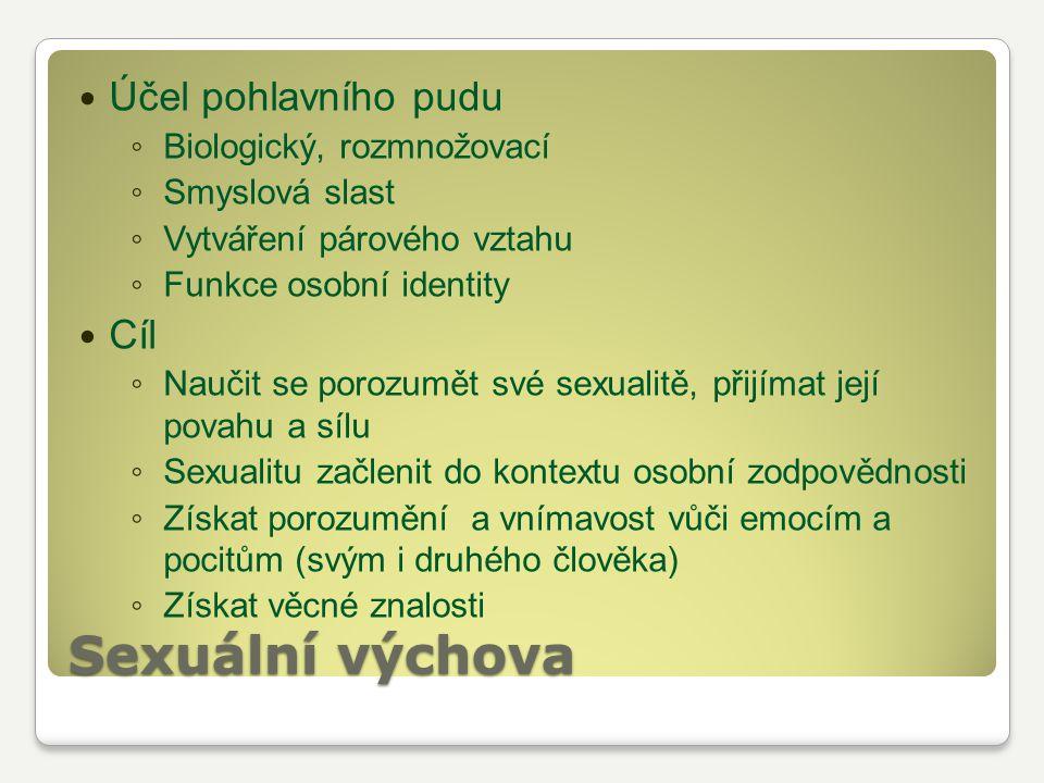 Sexuální výchova Účel pohlavního pudu Cíl Biologický, rozmnožovací