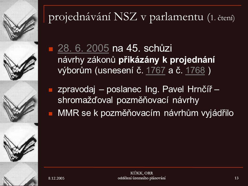projednávání NSZ v parlamentu (1. čtení)