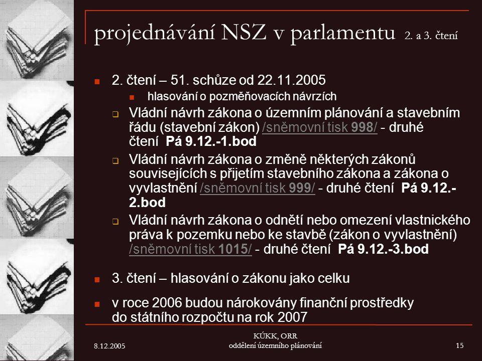 projednávání NSZ v parlamentu 2. a 3. čtení