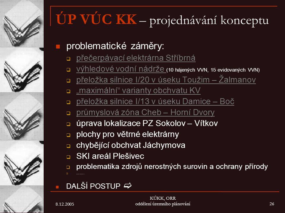 ÚP VÚC KK – projednávání konceptu