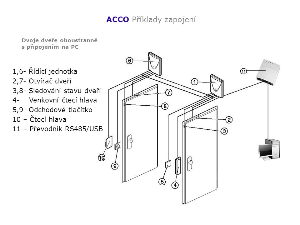ACCO Příklady zapojení