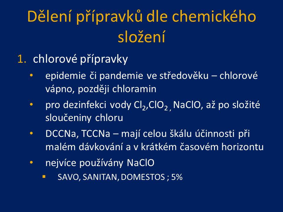 Dělení přípravků dle chemického složení