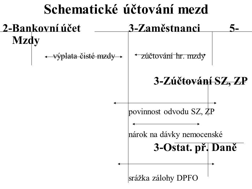 Schematické účtování mezd
