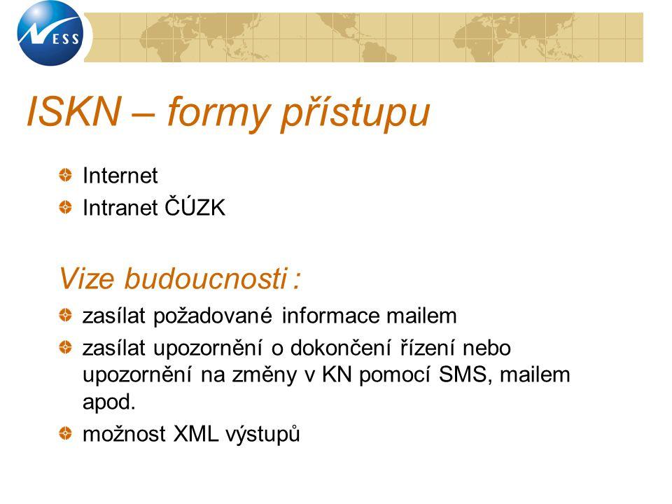 ISKN – formy přístupu Vize budoucnosti : Internet Intranet ČÚZK