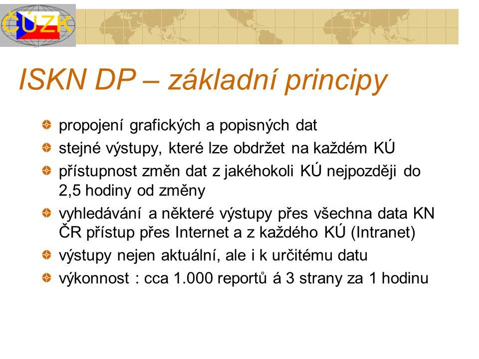 ISKN DP – základní principy