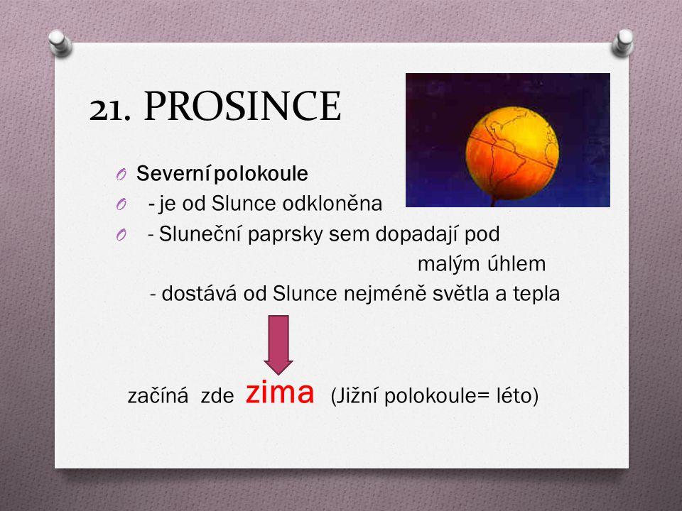 21. PROSINCE Severní polokoule - je od Slunce odkloněna