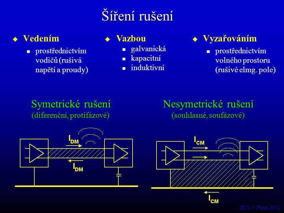 Šíření rušení Symetrické rušení Nesymetrické rušení Vedením Vazbou