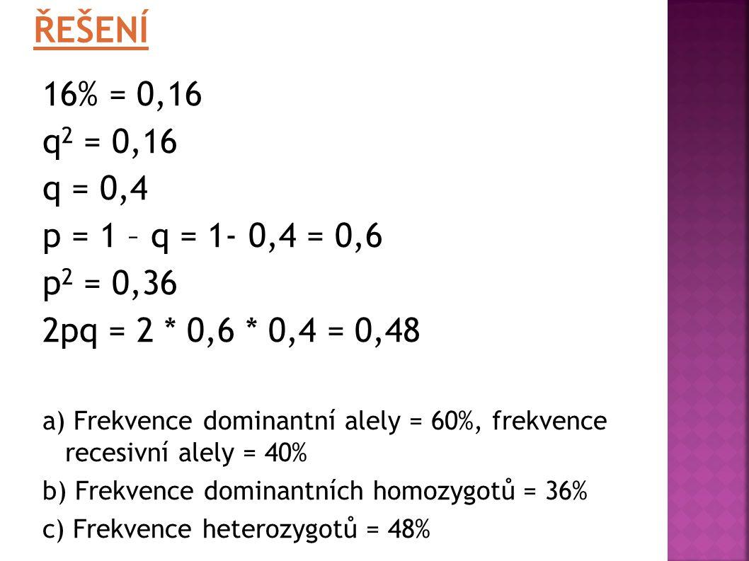 ŘEŠENÍ 16% = 0,16 q2 = 0,16 q = 0,4 p = 1 – q = 1- 0,4 = 0,6 p2 = 0,36