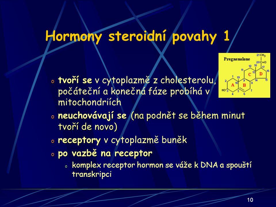 Hormony steroidní povahy 1