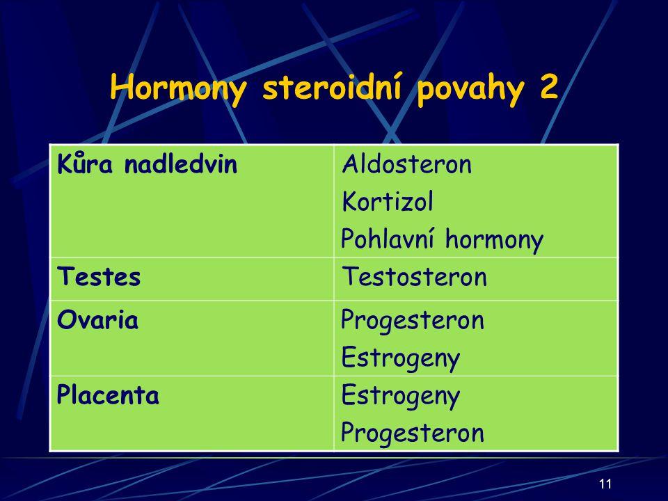 Hormony steroidní povahy 2