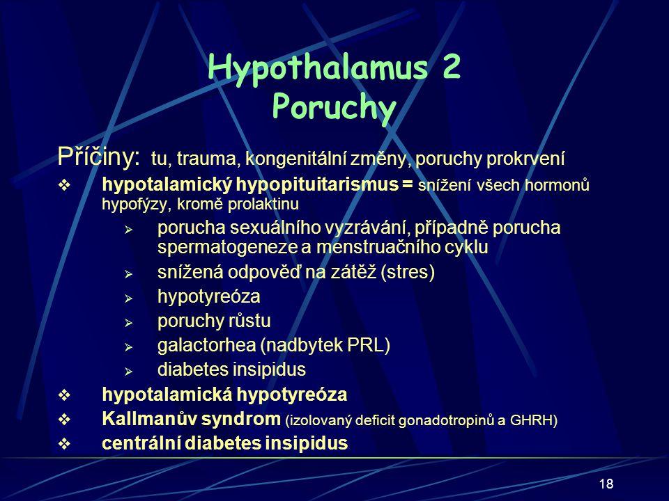 Hypothalamus 2 Poruchy Příčiny: tu, trauma, kongenitální změny, poruchy prokrvení.
