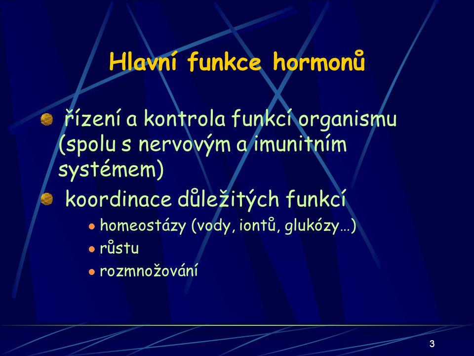 Hlavní funkce hormonů řízení a kontrola funkcí organismu (spolu s nervovým a imunitním systémem) koordinace důležitých funkcí.