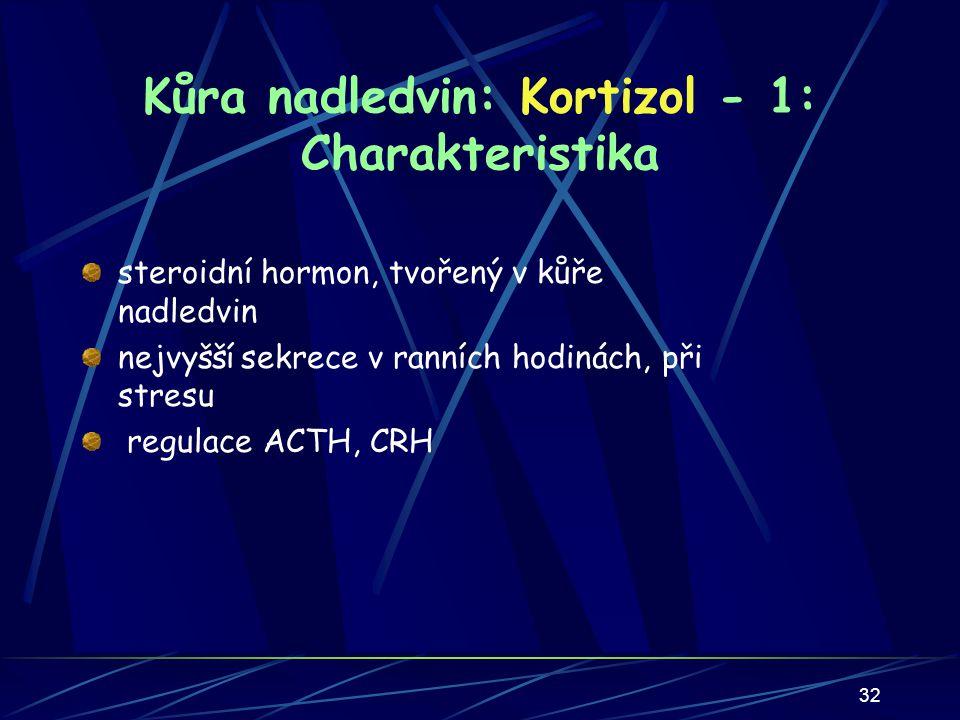 Kůra nadledvin: Kortizol - 1: Charakteristika