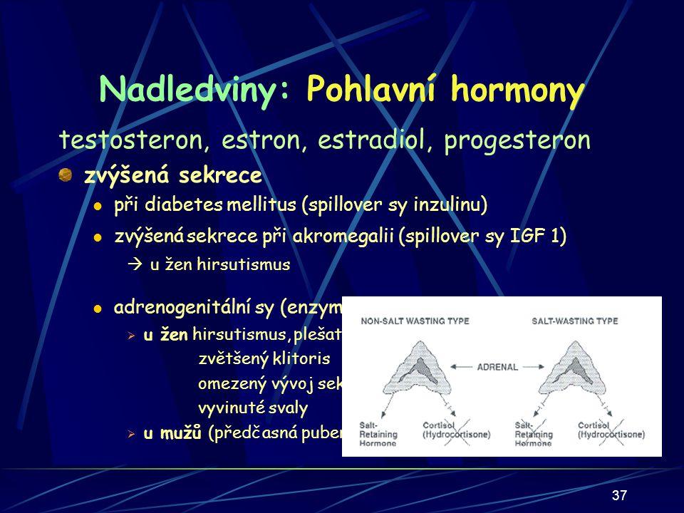 Nadledviny: Pohlavní hormony