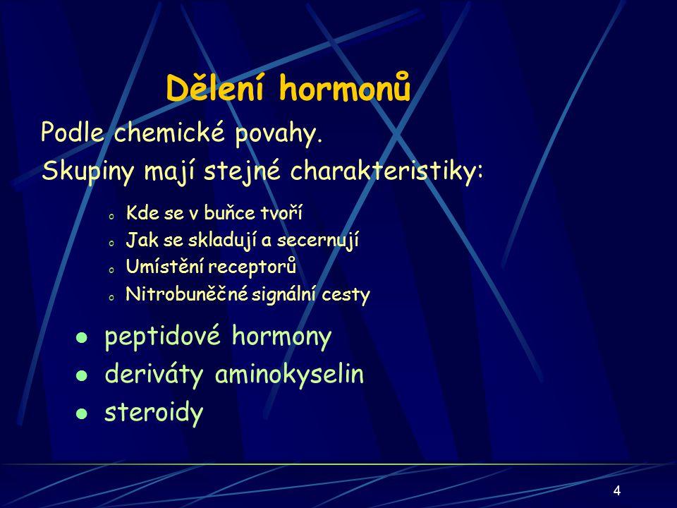 Dělení hormonů Podle chemické povahy.
