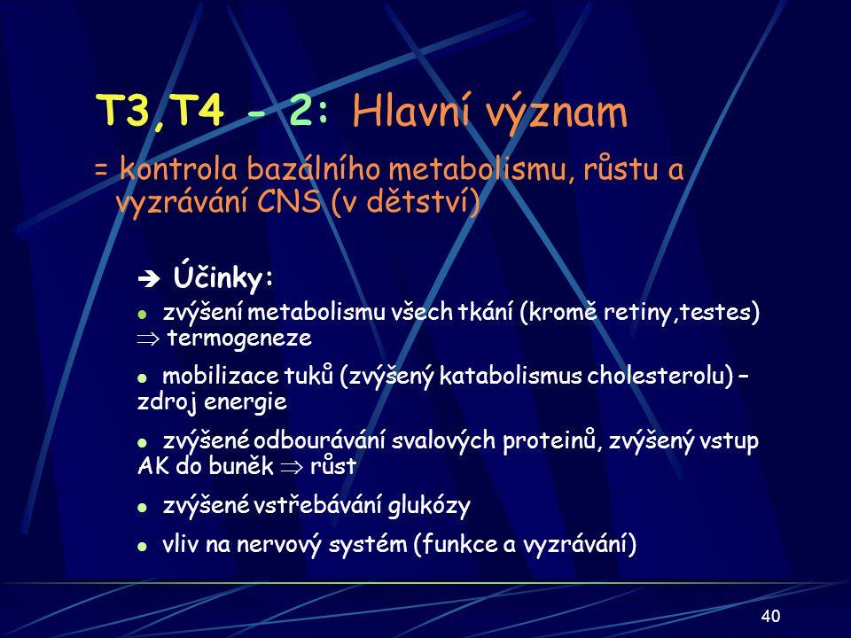 T3,T4 - 2: Hlavní význam = kontrola bazálního metabolismu, růstu a vyzrávání CNS (v dětství)  Účinky: