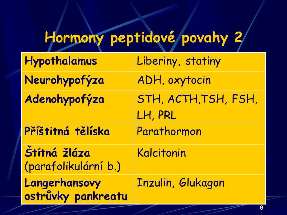 Hormony peptidové povahy 2