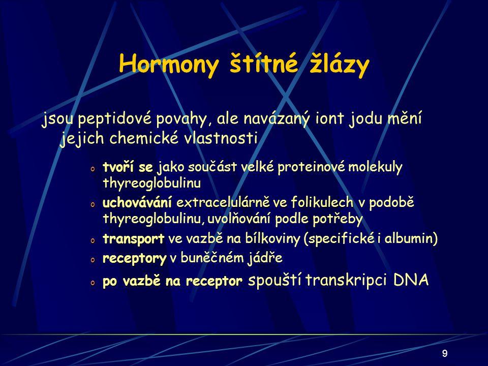 Hormony štítné žlázy jsou peptidové povahy, ale navázaný iont jodu mění jejich chemické vlastnosti.