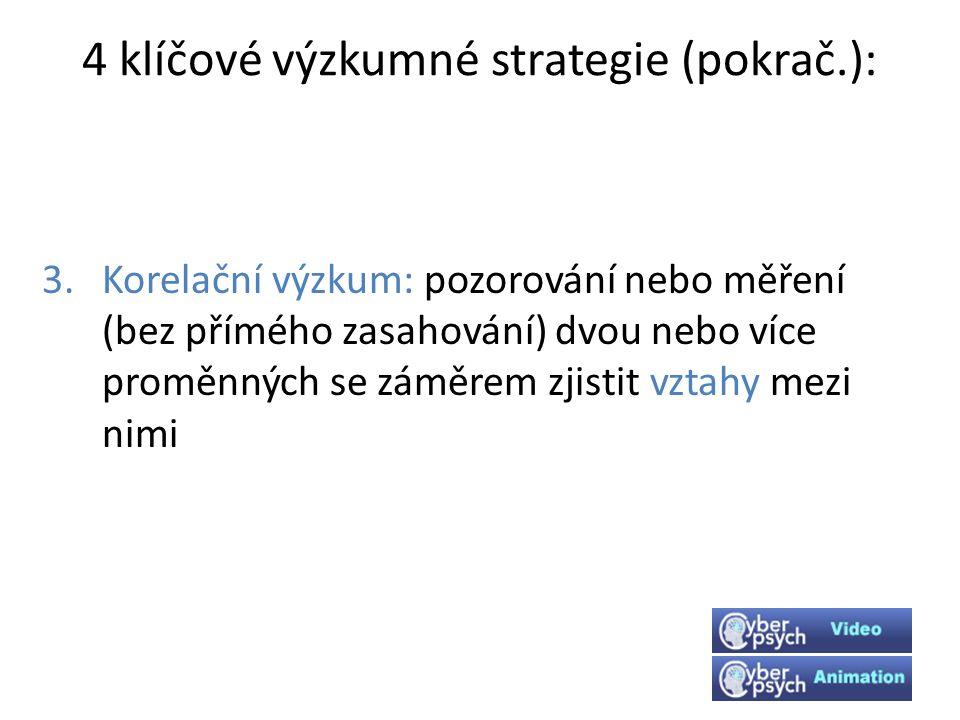 4 klíčové výzkumné strategie (pokrač.):