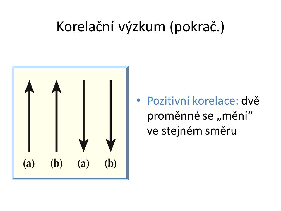 Korelační výzkum (pokrač.)
