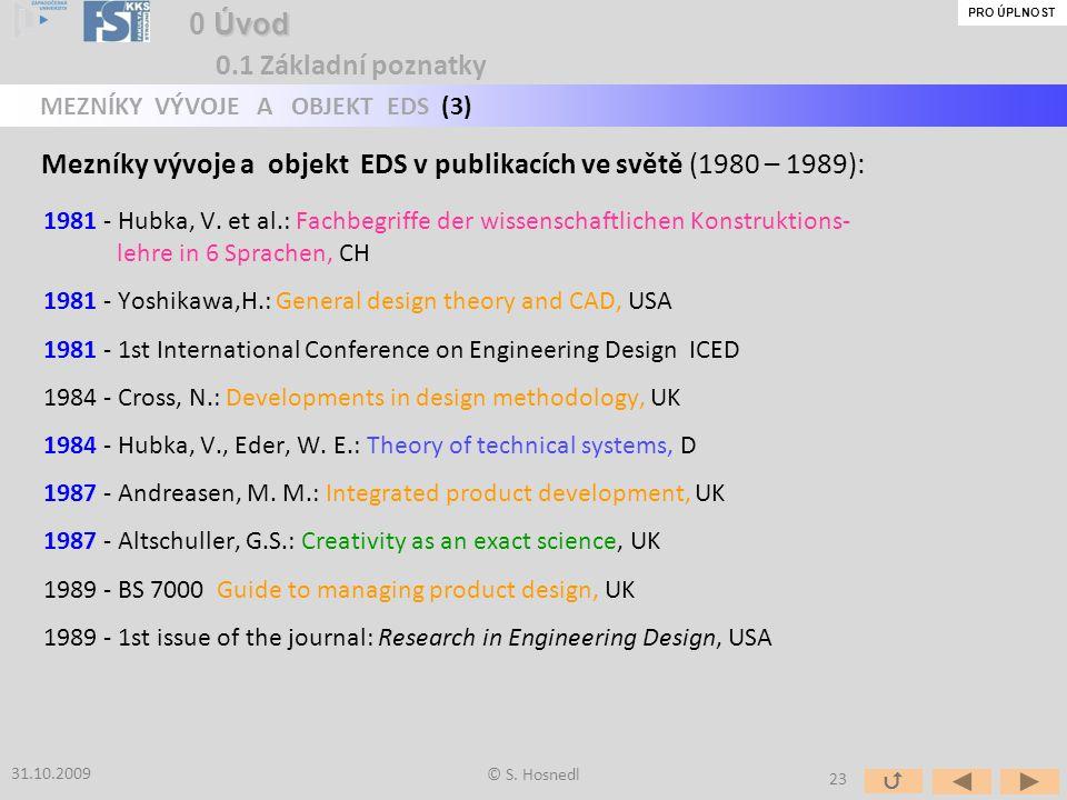 Mezníky vývoje a objekt EDS v publikacích ve světě (1980 – 1989):