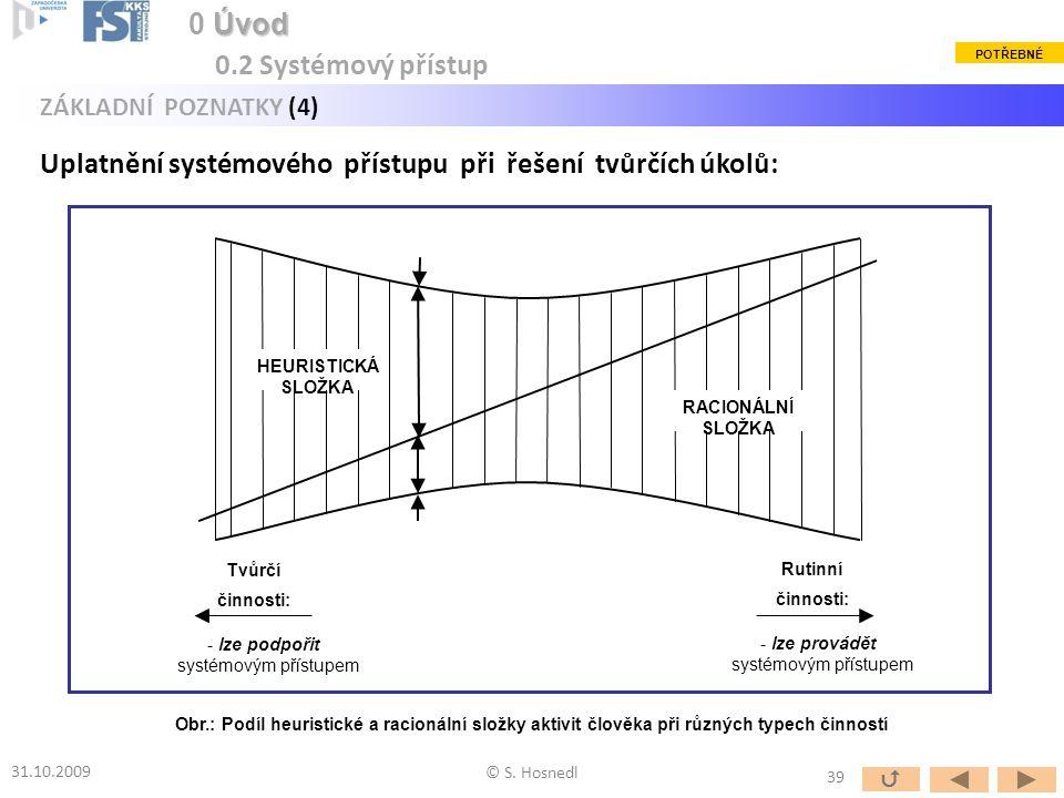 Uplatnění systémového přístupu při řešení tvůrčích úkolů: