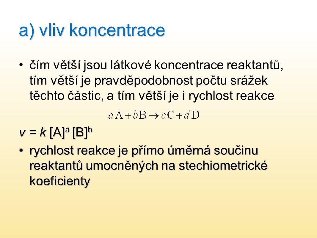 a) vliv koncentrace