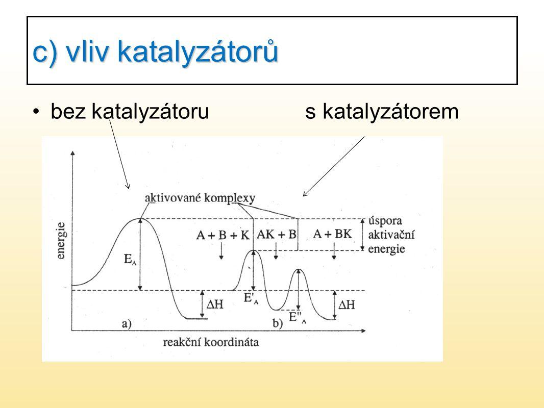 c) vliv katalyzátorů bez katalyzátoru s katalyzátorem