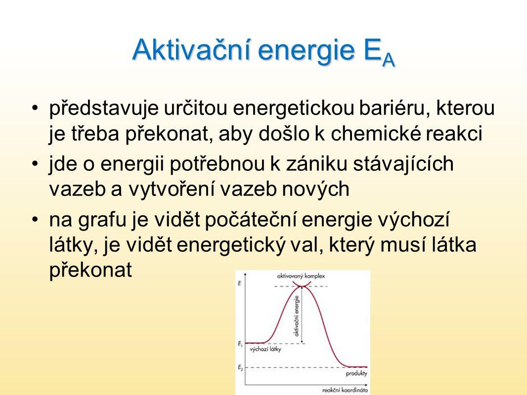 Aktivační energie EA představuje určitou energetickou bariéru, kterou je třeba překonat, aby došlo k chemické reakci.