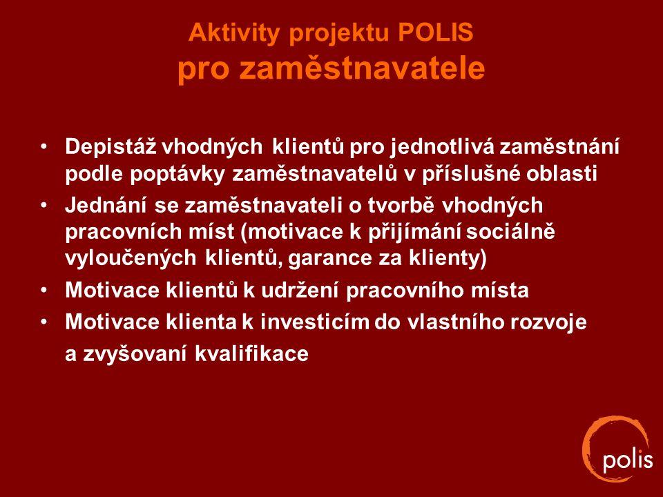 Aktivity projektu POLIS pro zaměstnavatele