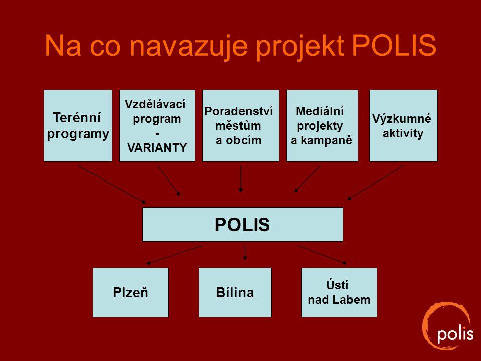 Na co navazuje projekt POLIS