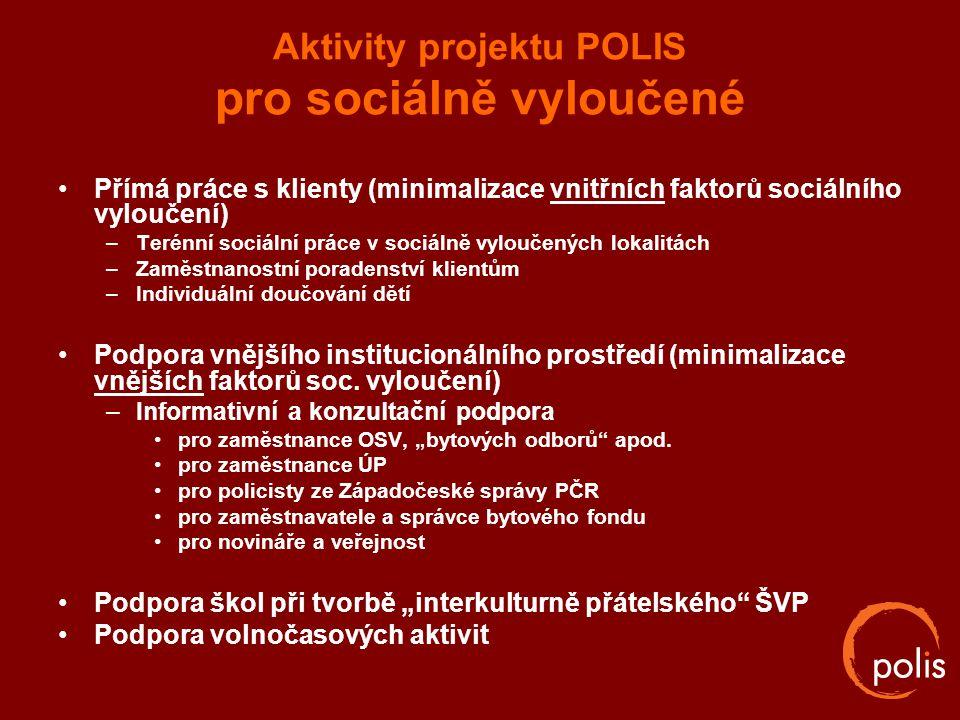 Aktivity projektu POLIS pro sociálně vyloučené