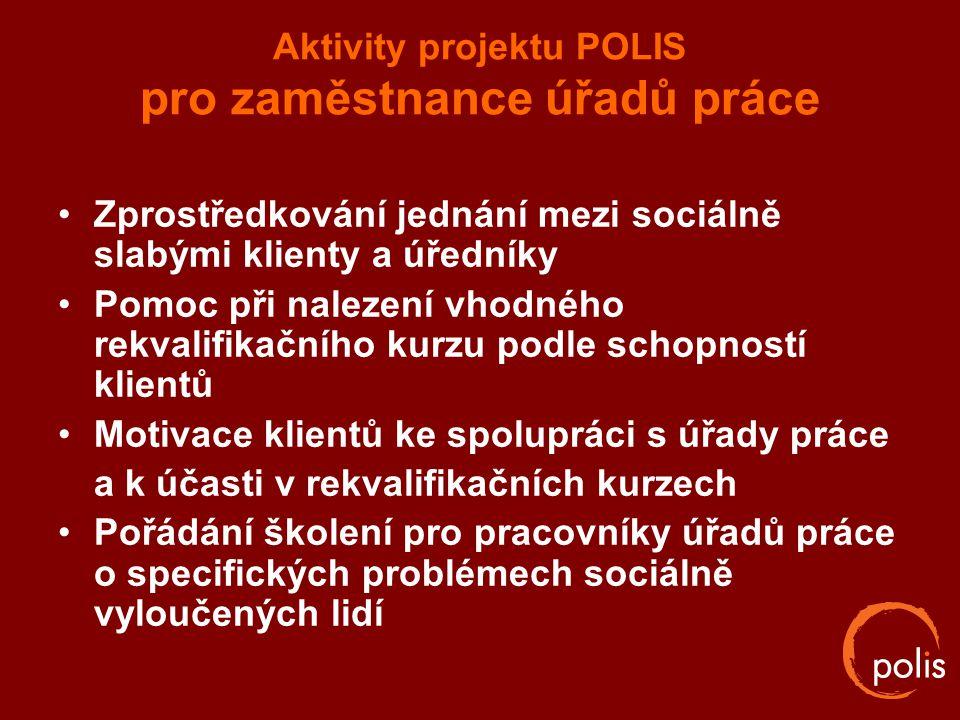 Aktivity projektu POLIS pro zaměstnance úřadů práce