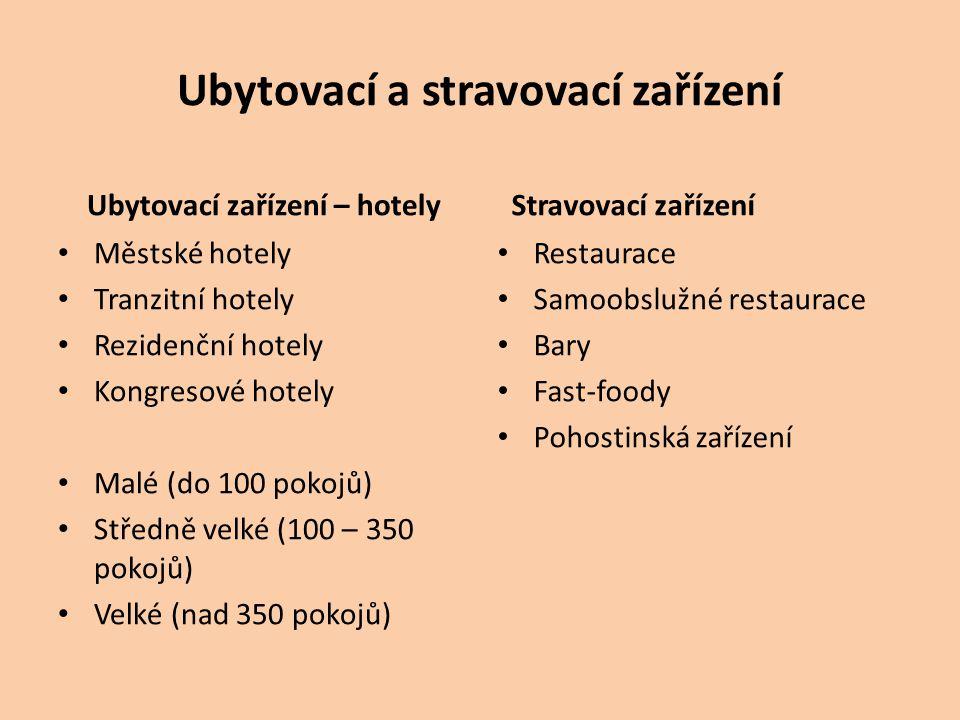 Ubytovací a stravovací zařízení