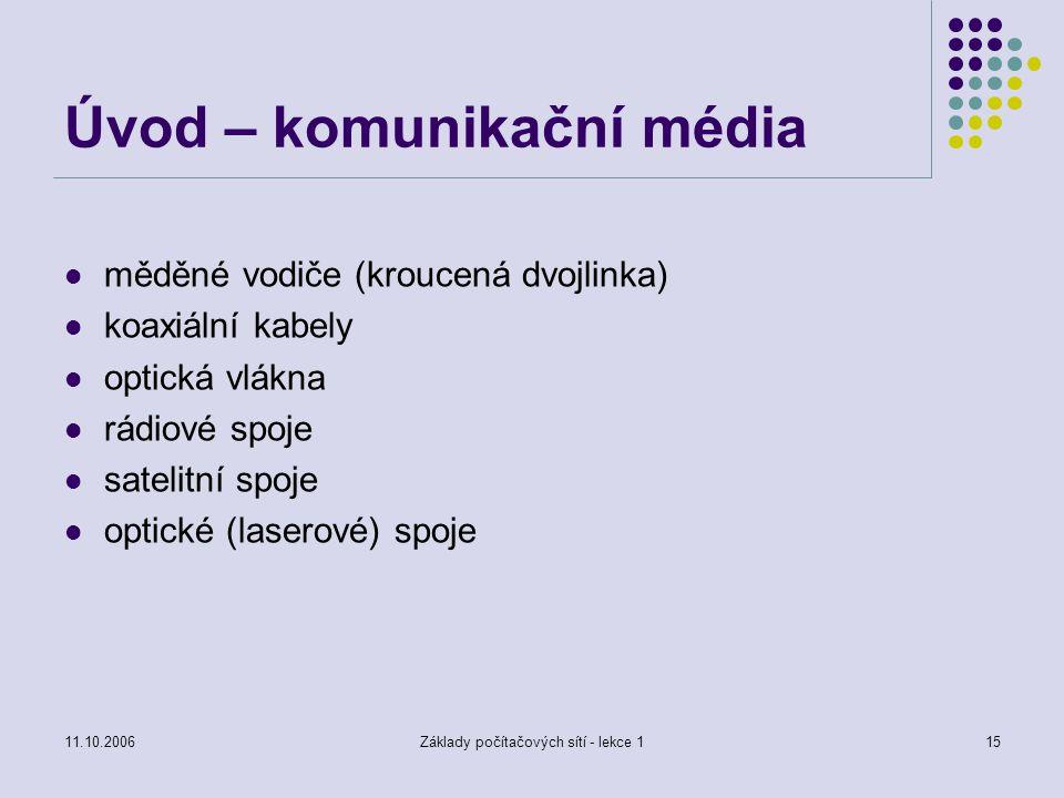 Úvod – komunikační média