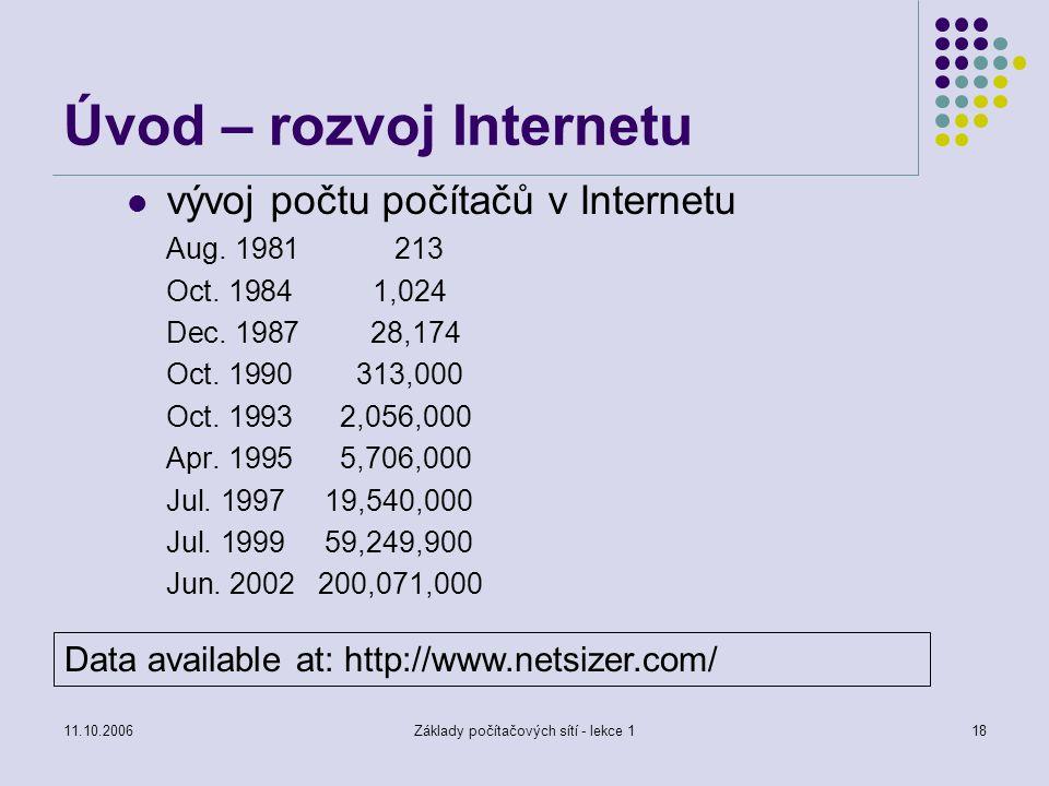 Úvod – rozvoj Internetu